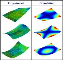 Research papers on composite materials - savediscfr